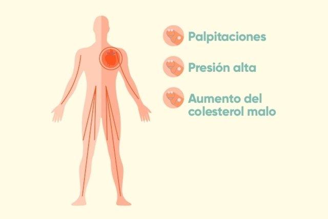 problemas tiroides hombres sintomas