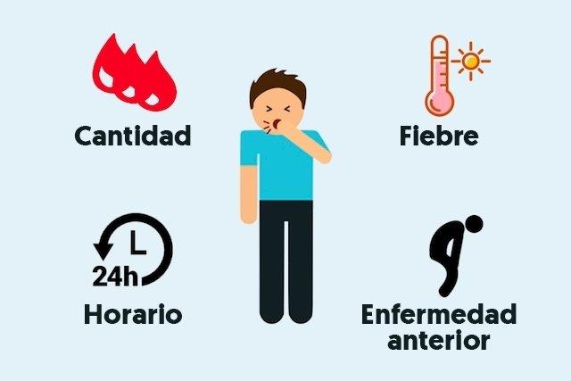 posibles causas de escupir sangre