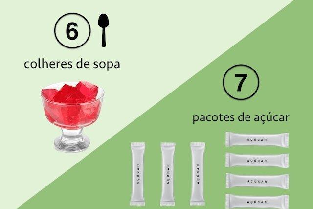 Saiba a quantidade de açúcar nos alimentos mais consumidos