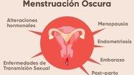 Qué puede causar menstruación de color café o marrón