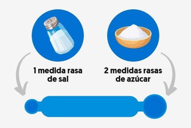 sales de rehidratacion oral preparacion