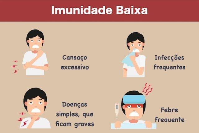 9 sintomas de imunidade baixa