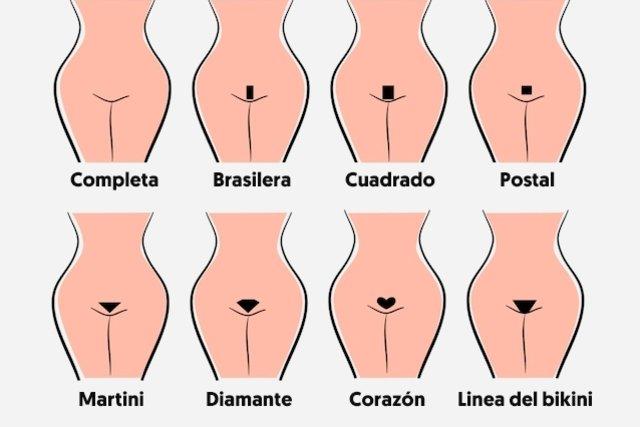 Para depilarse las partes intimas