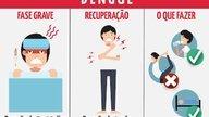 Principais complicações da dengue