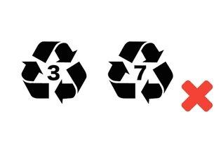 Não usar plásticos com os números 3 ou 7