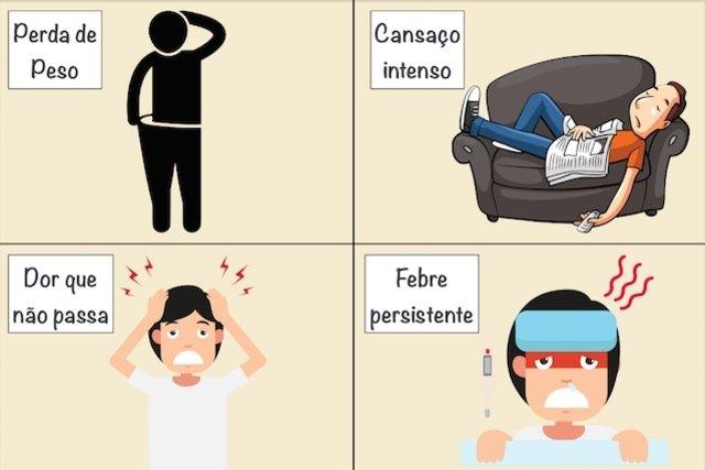 Conheça os sinais e sintomas que podem indicar câncer