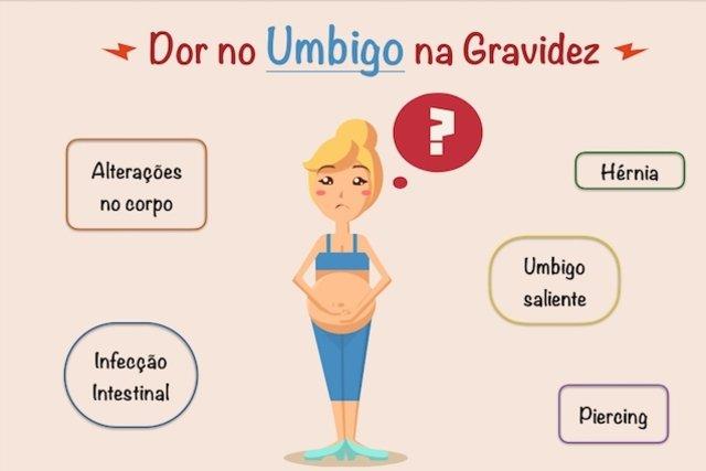 5 causas para Dor no umbigo na gravidez