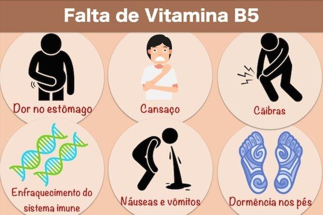 Sintomas da Falta de Vitamina B5