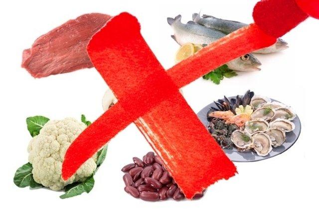 Alimentos proibidos na dieta para ácido úrico