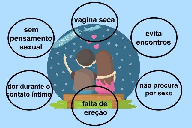 Como combater o Desinteresse Sexual e melhorar o Contato Íntimo