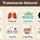 Tratamento natural para Síndrome do Pânico