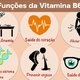 Para que serve a Vitamina B6