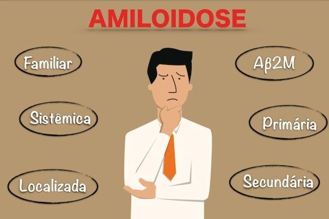 Como identificar a Amiloidose