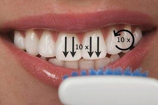 Movimentos para escovar os dentes