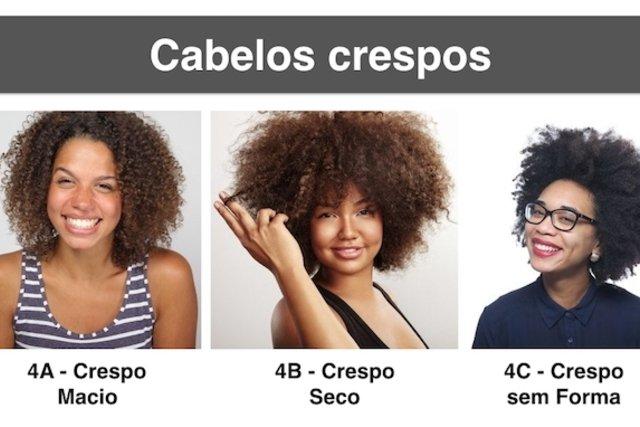 Tipos de cabelo crespo