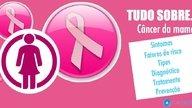 Conheça os principais sintomas e saiba como tratar o câncer de mama