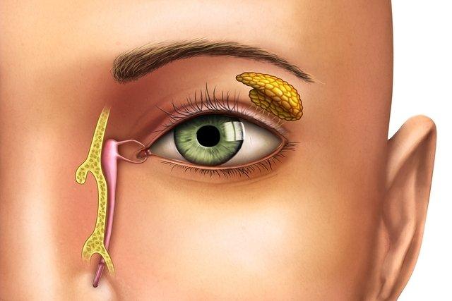 Canal lacrimal bloqueado: veja o que pode significar
