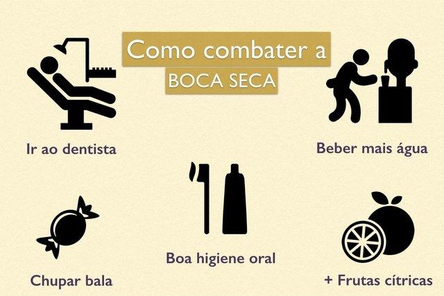 Boca seca- Principais causas e como combater