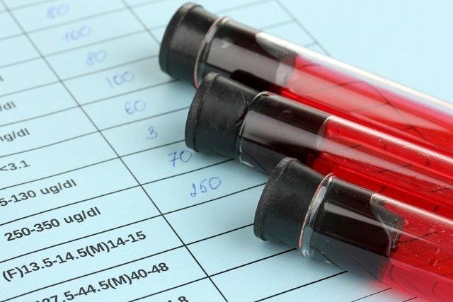 valores do ph sanguineo