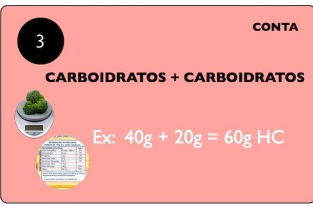 Como controlar a diabetes com contagem de carboidratos