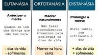 Entenda o que é Eutanásia, Ortotanásia e Distanásia