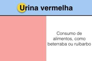 Principais causas da urina vermelha