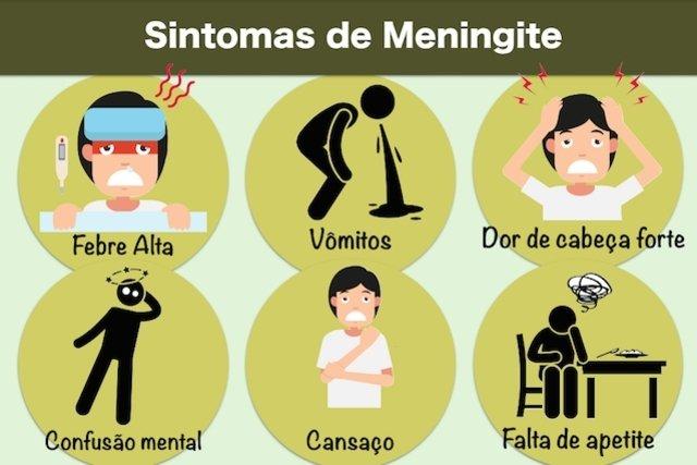 Sintomas de Meningite no adulto