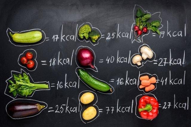 Como calcular as calorias dos alimentos