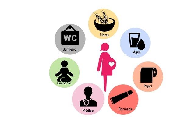 Como curar as hemorroidas que surgem na gravidez