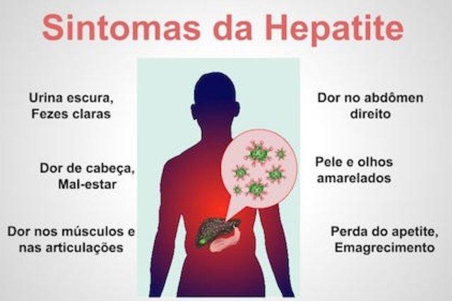 Entenda os sintomas, causas e tratamento da Hepatite