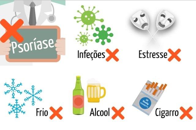 Cuidados a evitar para impedir o surgimento dos sintomas ou a piora das lesões