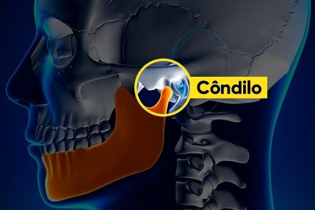 Sintomas, causas e tratamento da mandíbula deslocada