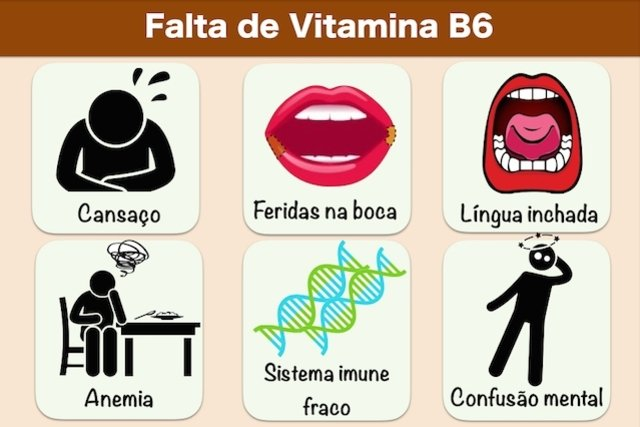 sintomas de falta de vitamina b6 en el cuerpo