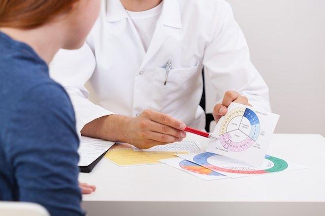 5 sinais de que você deve ir ao ginecologista
