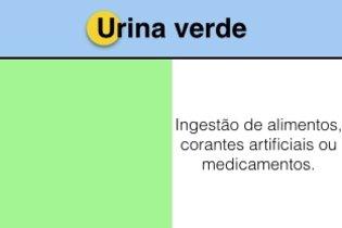 Principais causas da urina verde